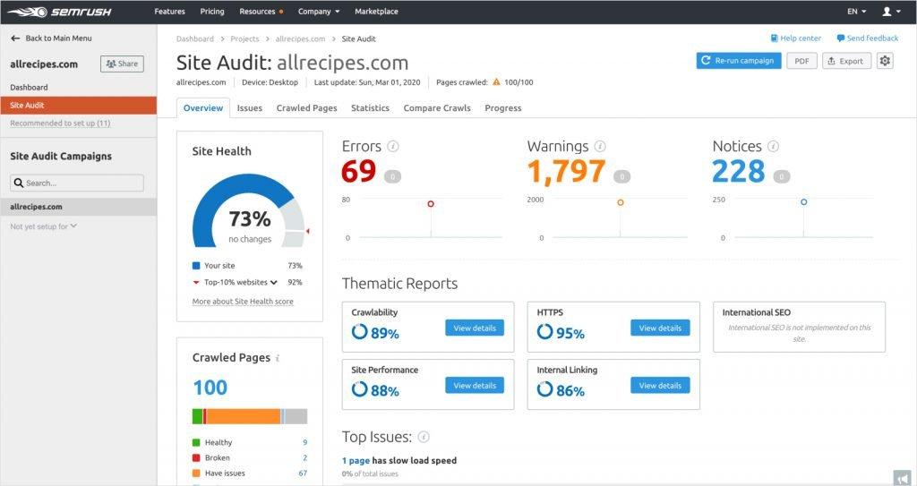 SEMrush vs Ahrefs - Site Audits and Optimization