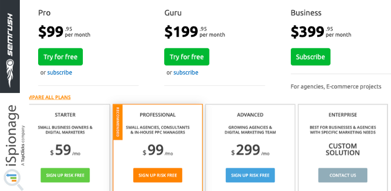 SEMrush vs iSpionage pricing
