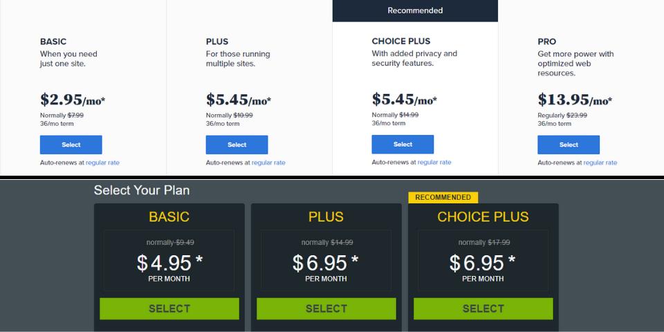 Bluehost vs HostMonster Price