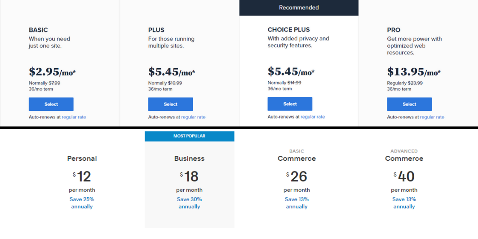 Bluehost vs Squarespace Pricing and Value