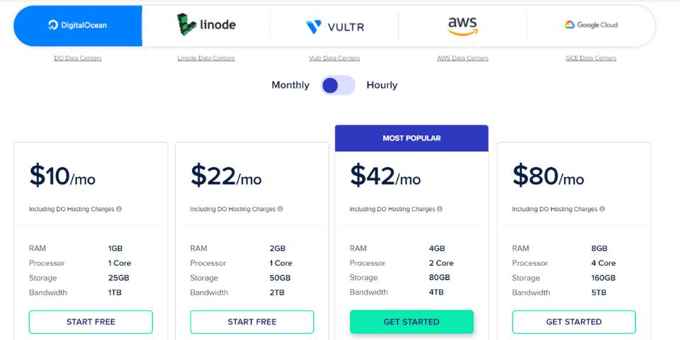Cloudways vs RunCloud Pricing