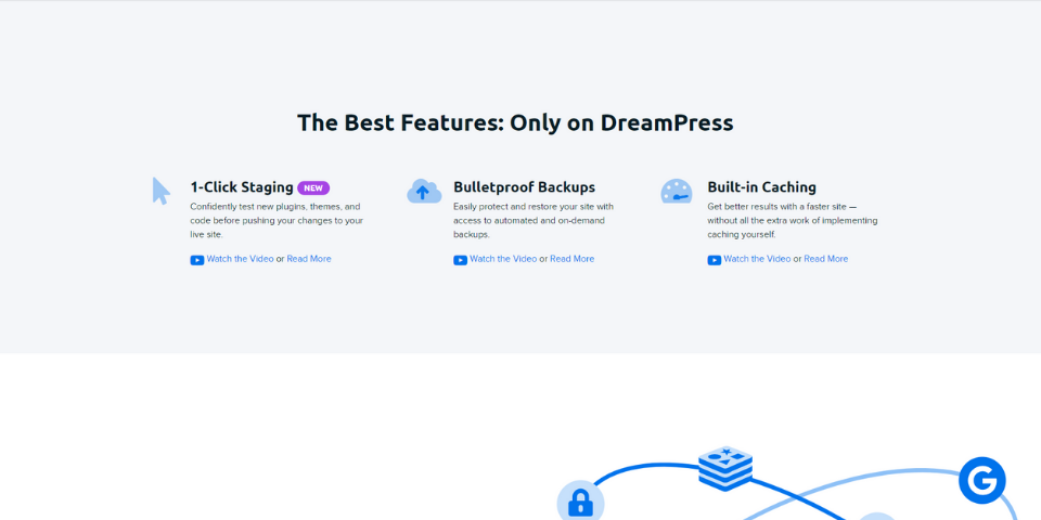 DreamHost for Nonprofits Features