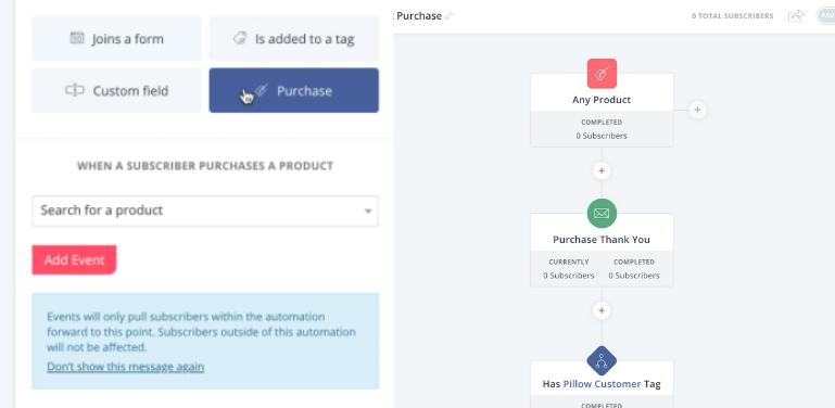 shopify mailchimp alternatives convertkit (1)