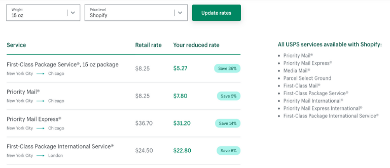 shopify shipping rates calculator